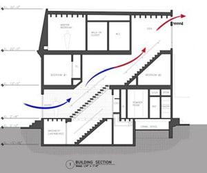 Montrose house ventillation diagram