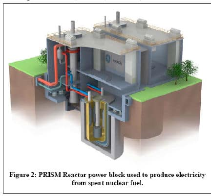 PRISM reactor power block used to produce electricity from spent nuclear fuel