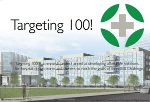 Targeting 100 IND_000
