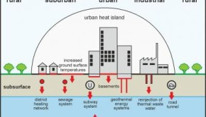 underground energy 63825_web