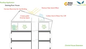 solar house rooftop application
