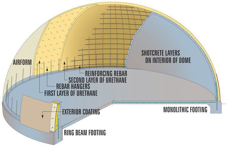 Concrete Dome Update Monolithic Domes on Dome Homes Floor Plans House
