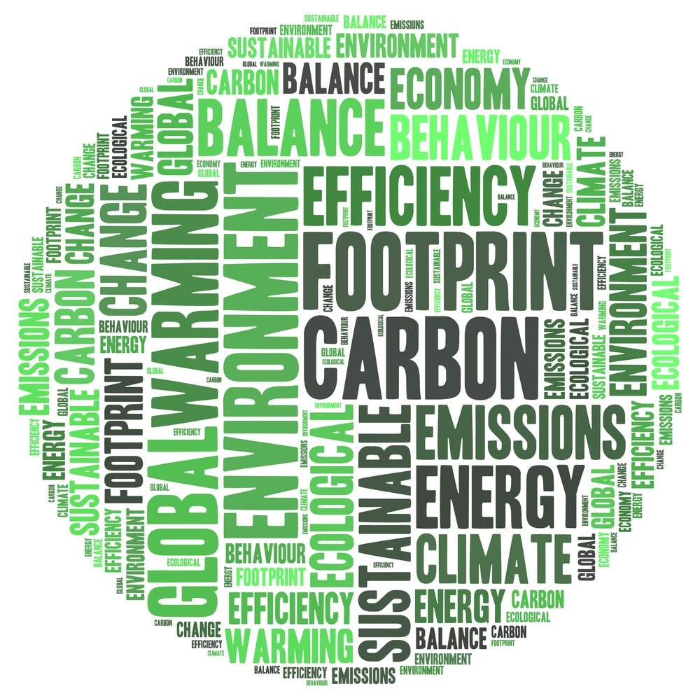 Carbon Footprint of Wind Energy Debate