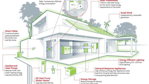 Energy building energy management system