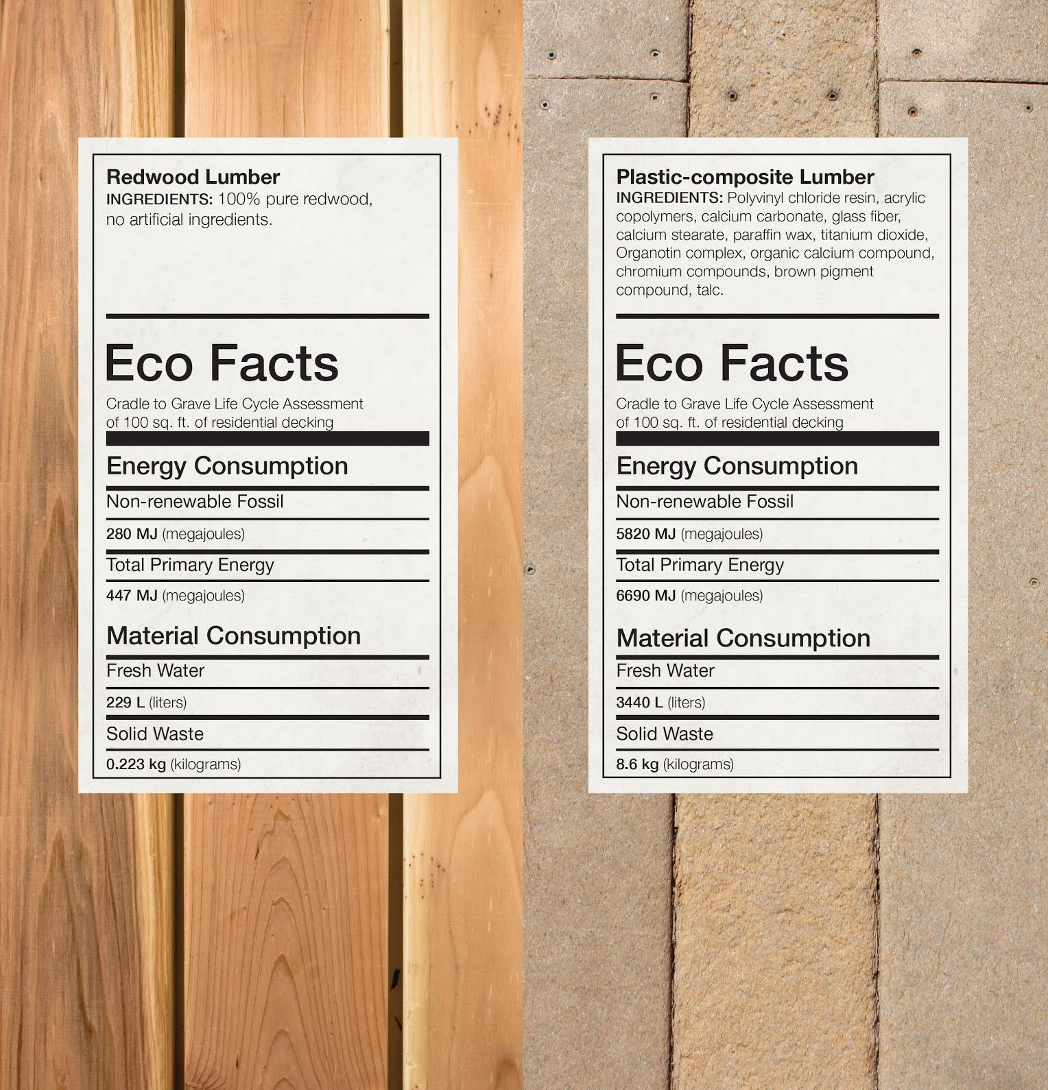 Redwood eco label