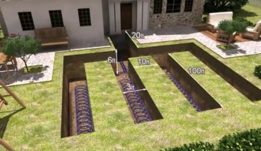 How To Install A Geothermal Heat Pump System Green