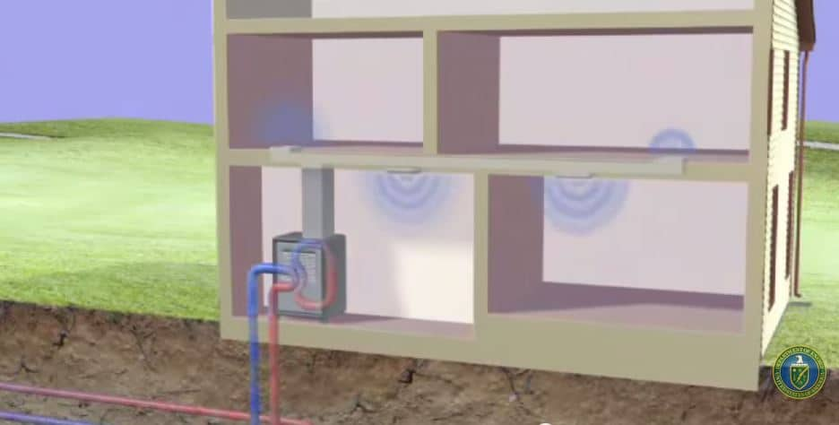 Ground source heat pump most efficient green building for Most economical heating system
