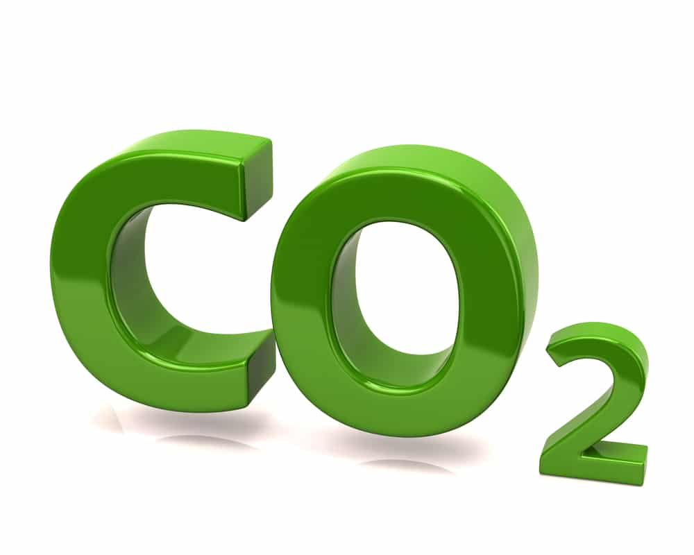 why measure co2 for iaq and hvac   green building elements