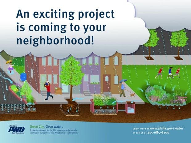 Philadelphia's program to increase urban green space